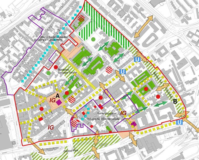 Quartiersentwicklung St.Georg – Mitte